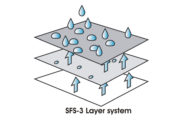 SFS-3 layer system